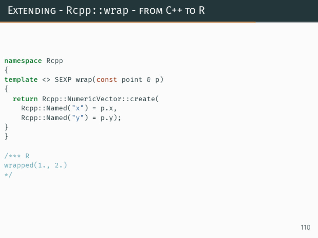 Extending - Rcpp::wrap - from C++ to R namespac...