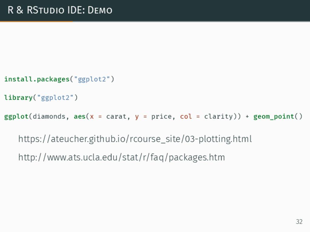 "R & RStudio IDE: Demo install.packages(""ggplot2..."