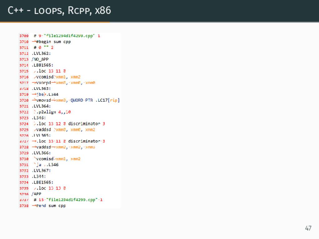 C++ - loops, Rcpp, x86 47