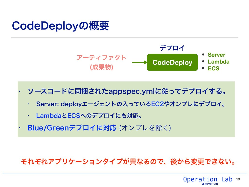 Operation Lab ӡ༻ઃܭϥϘ $PEF%FQMPZͷ֓ཁ 19 CodeDeplo...
