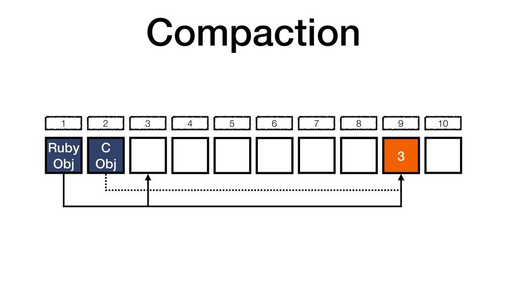 Compaction 1 2 3 4 5 6 7 8 9 10 Ruby Obj C Obj ...
