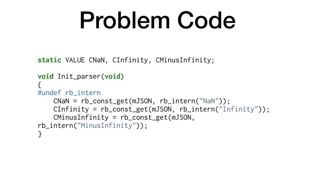 Problem Code static VALUE CNaN, CInfinity, CMin...