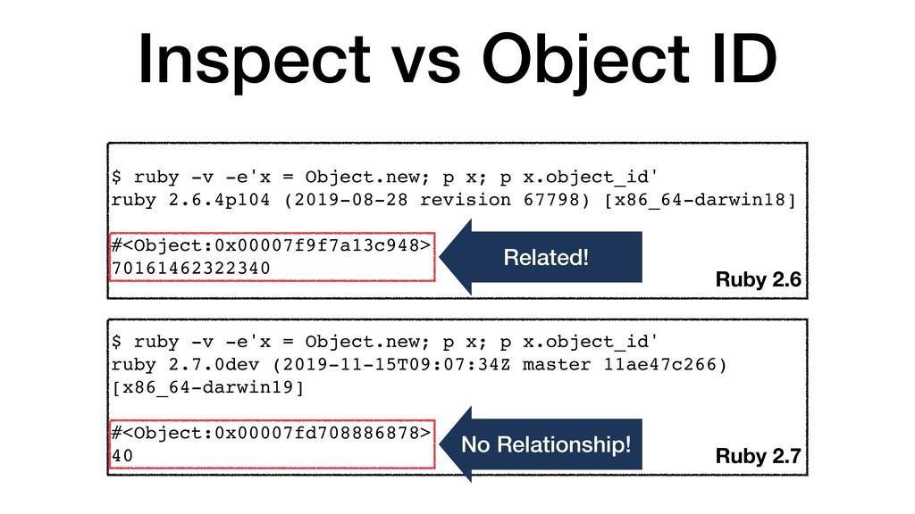 Inspect vs Object ID $ ruby -v -e'x = Object.ne...