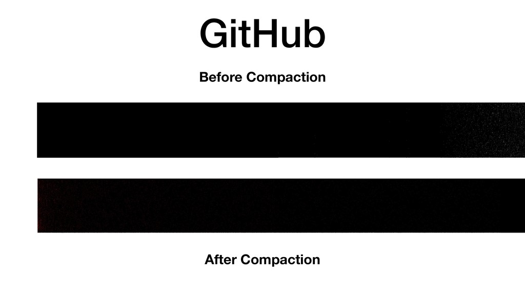 GitHub Before Compaction After Compaction