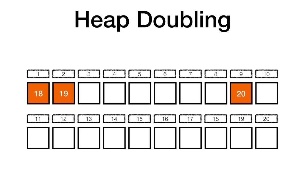 Heap Doubling 1 2 3 4 5 6 7 8 9 10 4 5 11 12 13...