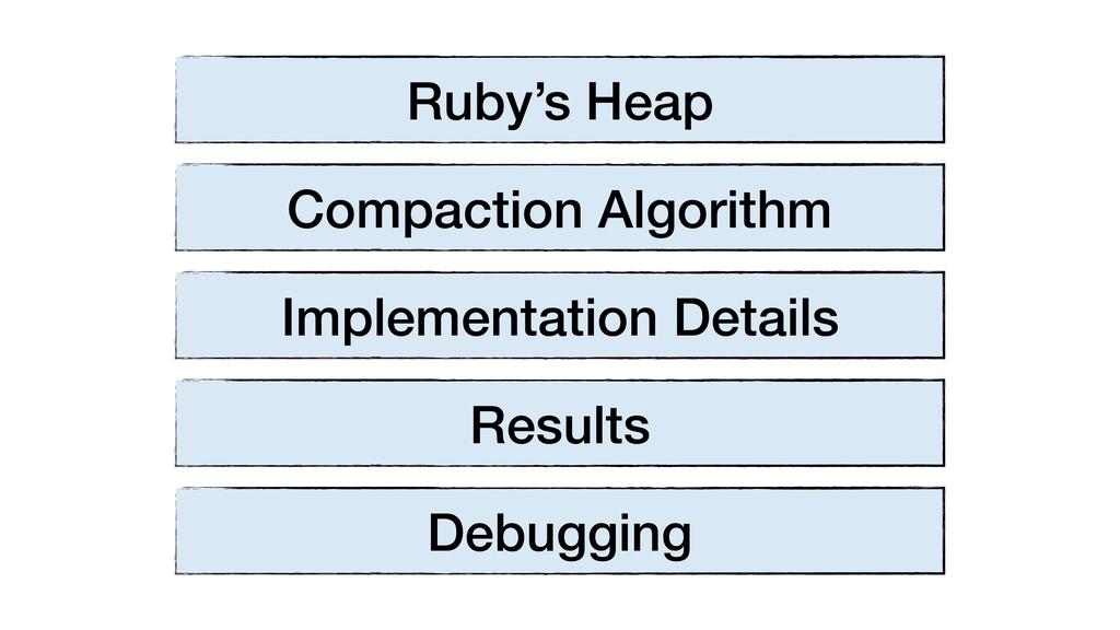 Ruby's Heap Compaction Algorithm Implementation...