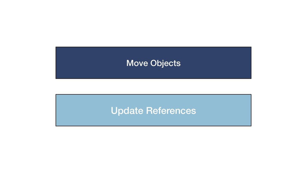 Move Objects Update References