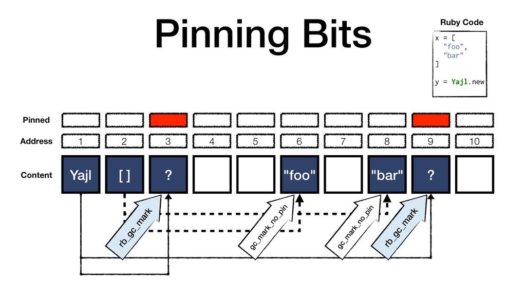 """Pinning Bits 1 2 3 4 5 6 7 8 9 10 Yajl [ ] ? """"f..."""