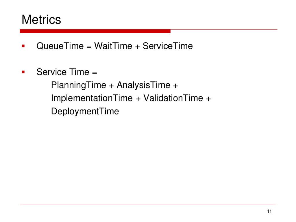 Metrics  QueueTime = WaitTime + ServiceTime  ...