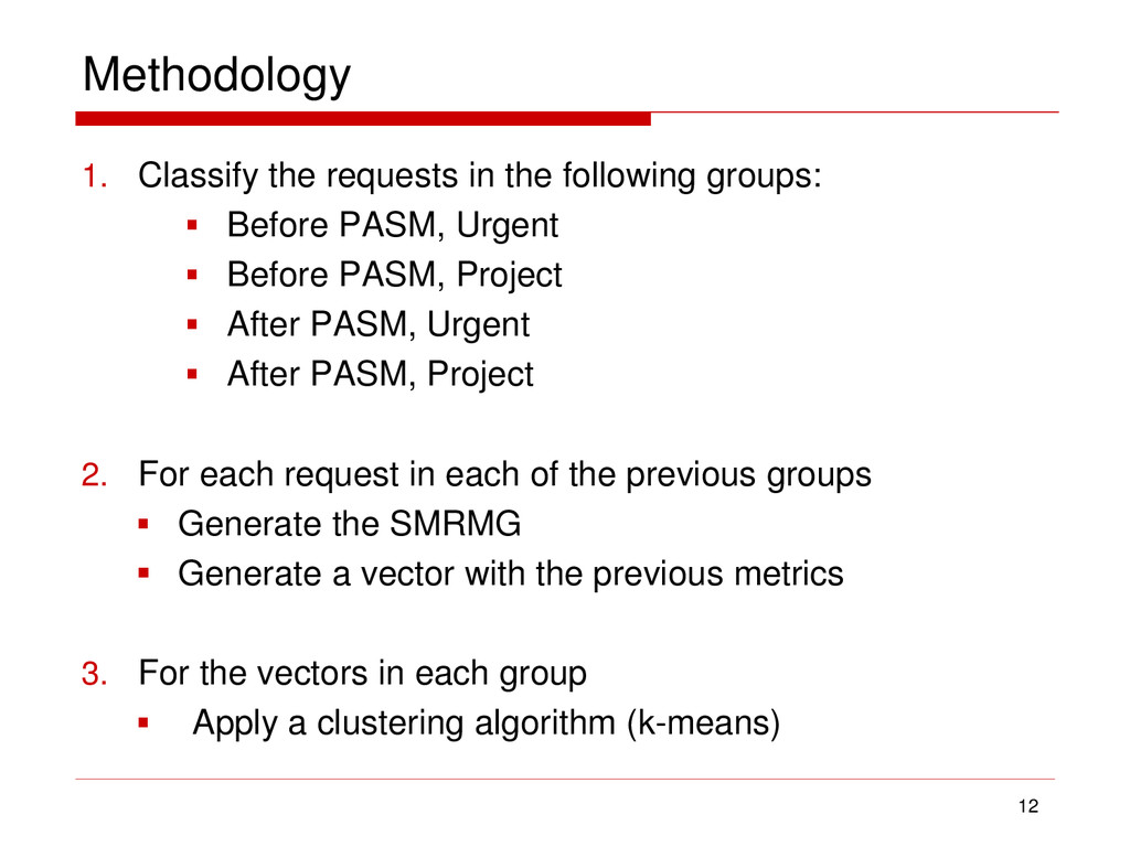 Methodology 1. Classify the requests in the fol...