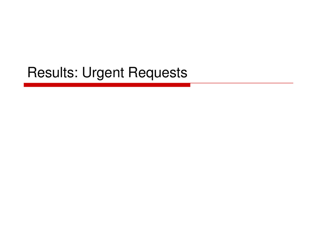 Results: Urgent Requests