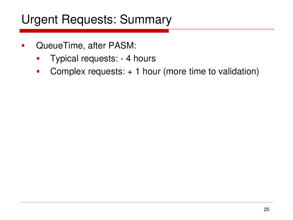 Urgent Requests: Summary  QueueTime, after PAS...
