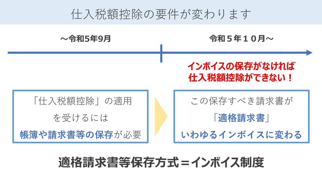 仕入税額控除の要件が変わります 令和5年10月~ ~令和5年9月 「仕入税額控除」の適用 を受...