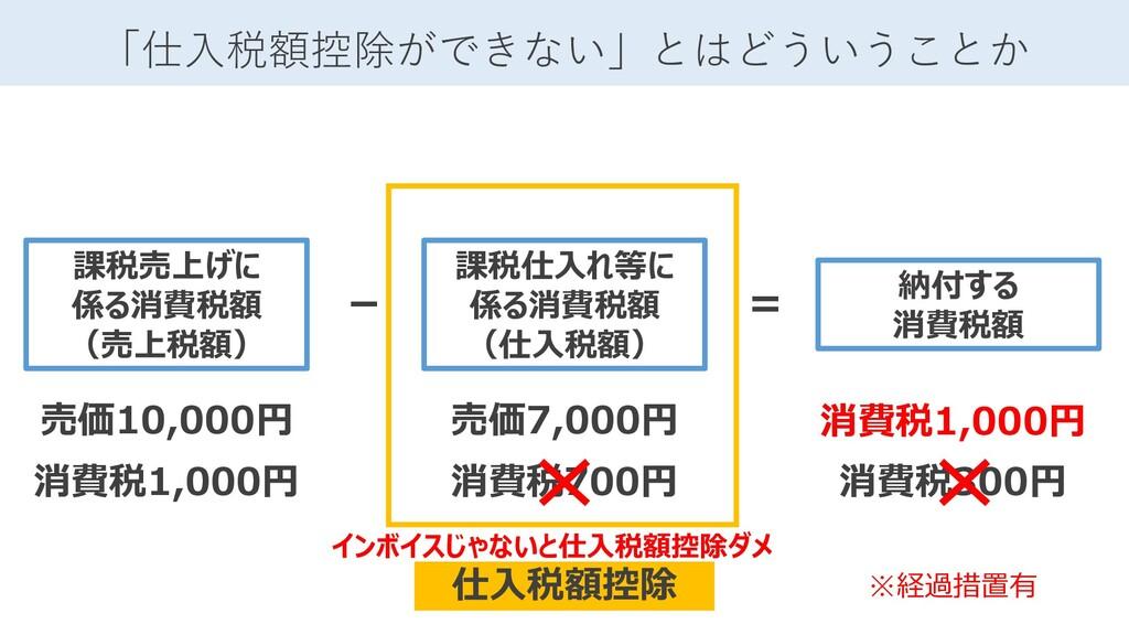 「仕入税額控除ができない」とはどういうことか 消費税1,000円 課税売上げに 係る消費税額 ...