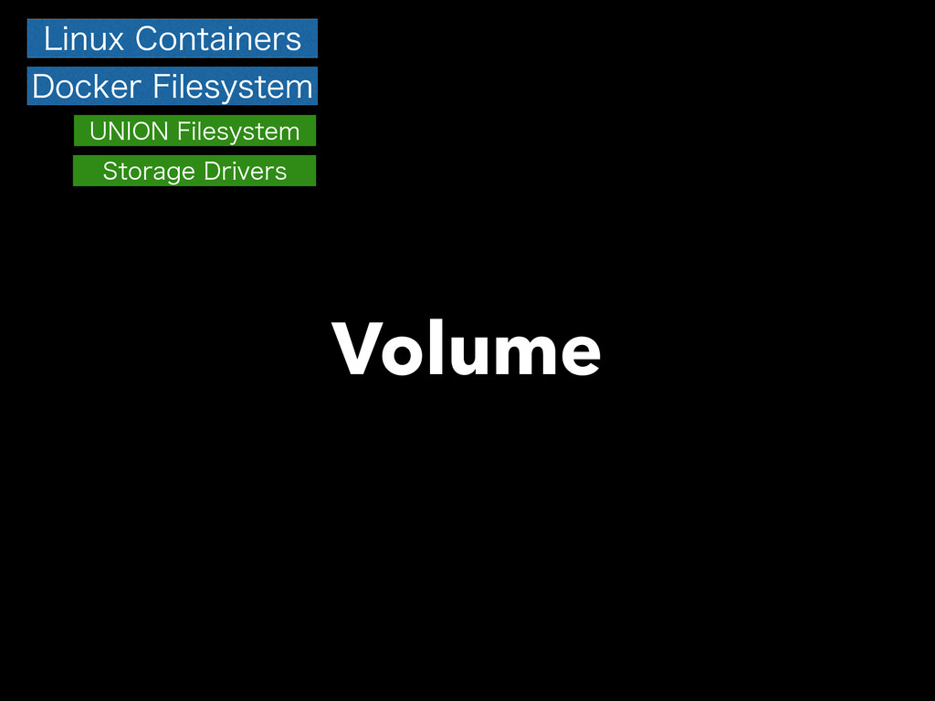 Volume -JOVY$POUBJOFST %PDLFS'JMFTZTUFN 6/*0/...