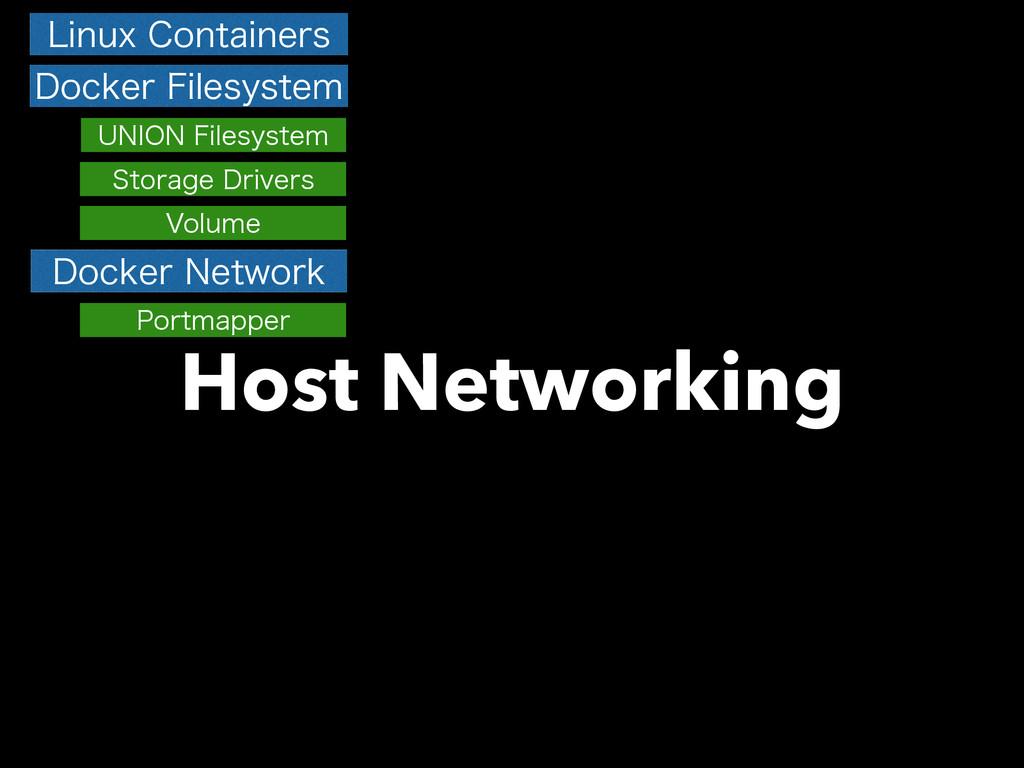 Host Networking -JOVY$POUBJOFST %PDLFS'JMFTZT...