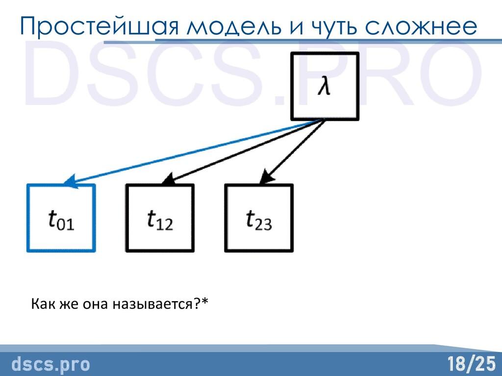 18/25 Простейшая модель и чуть сложнее dscs.pro...