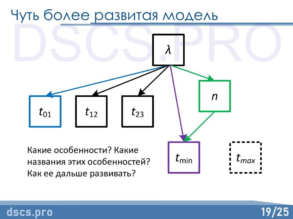 19/25 Чуть более развитая модель dscs.pro Какие...