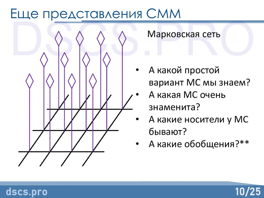 10/25 Еще представления СММ dscs.pro Марковская...