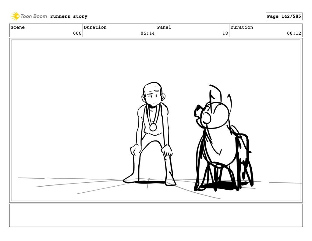 Scene 008 Duration 05:14 Panel 18 Duration 00:1...