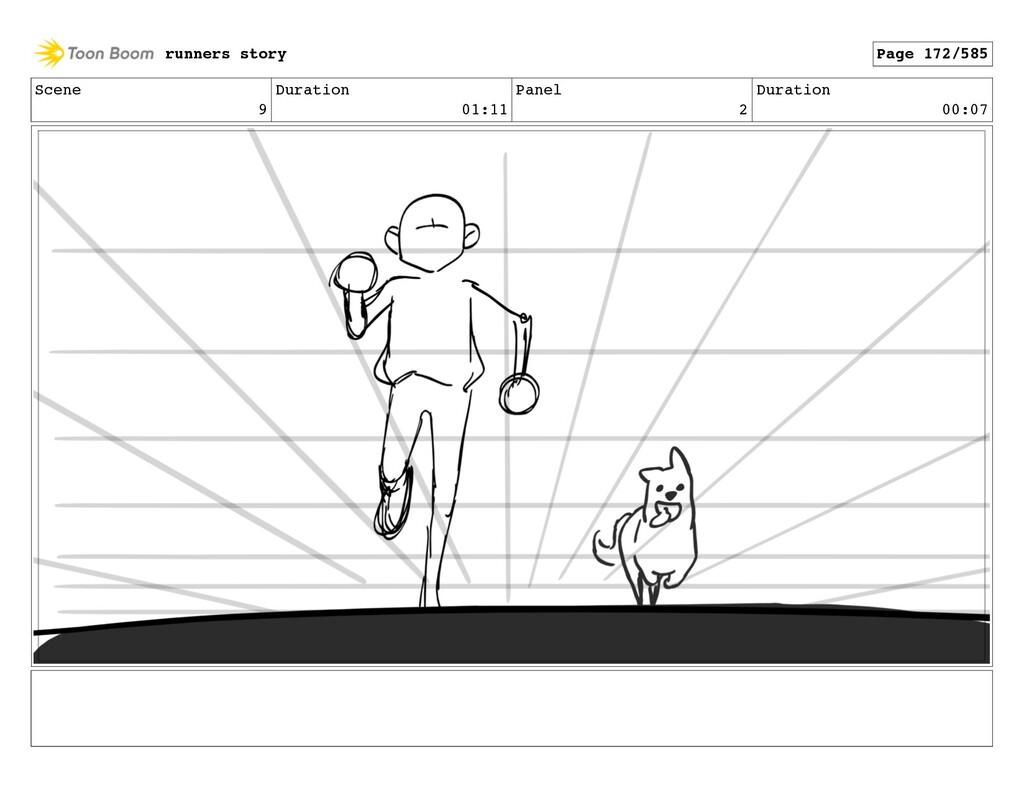 Scene 9 Duration 01:11 Panel 2 Duration 00:07 r...