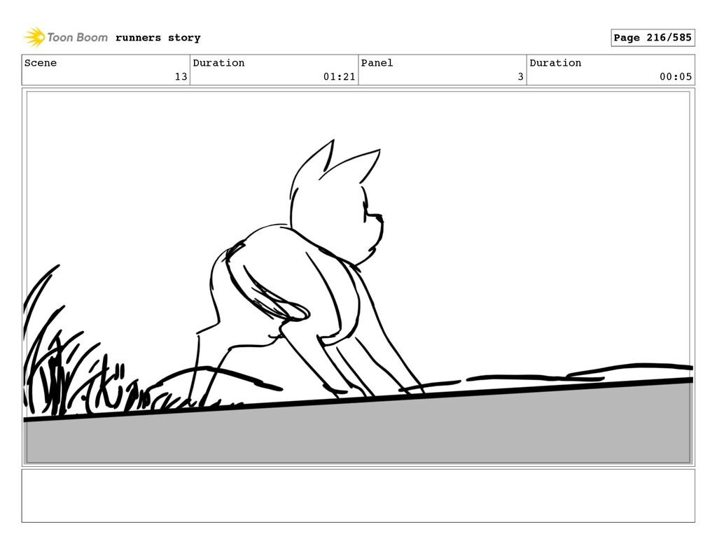 Scene 13 Duration 01:21 Panel 3 Duration 00:05 ...