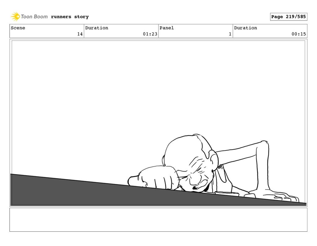 Scene 14 Duration 01:23 Panel 1 Duration 00:15 ...
