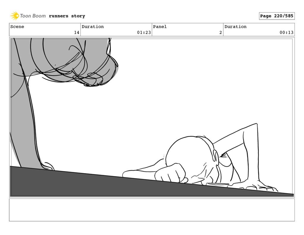 Scene 14 Duration 01:23 Panel 2 Duration 00:13 ...