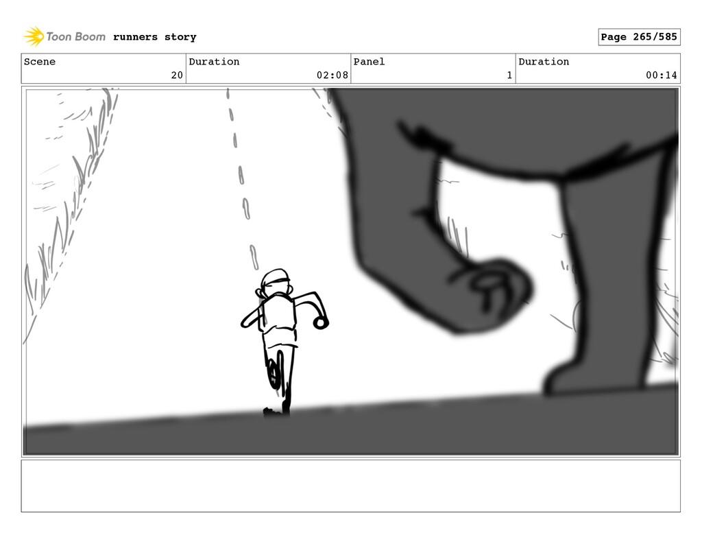 Scene 20 Duration 02:08 Panel 1 Duration 00:14 ...