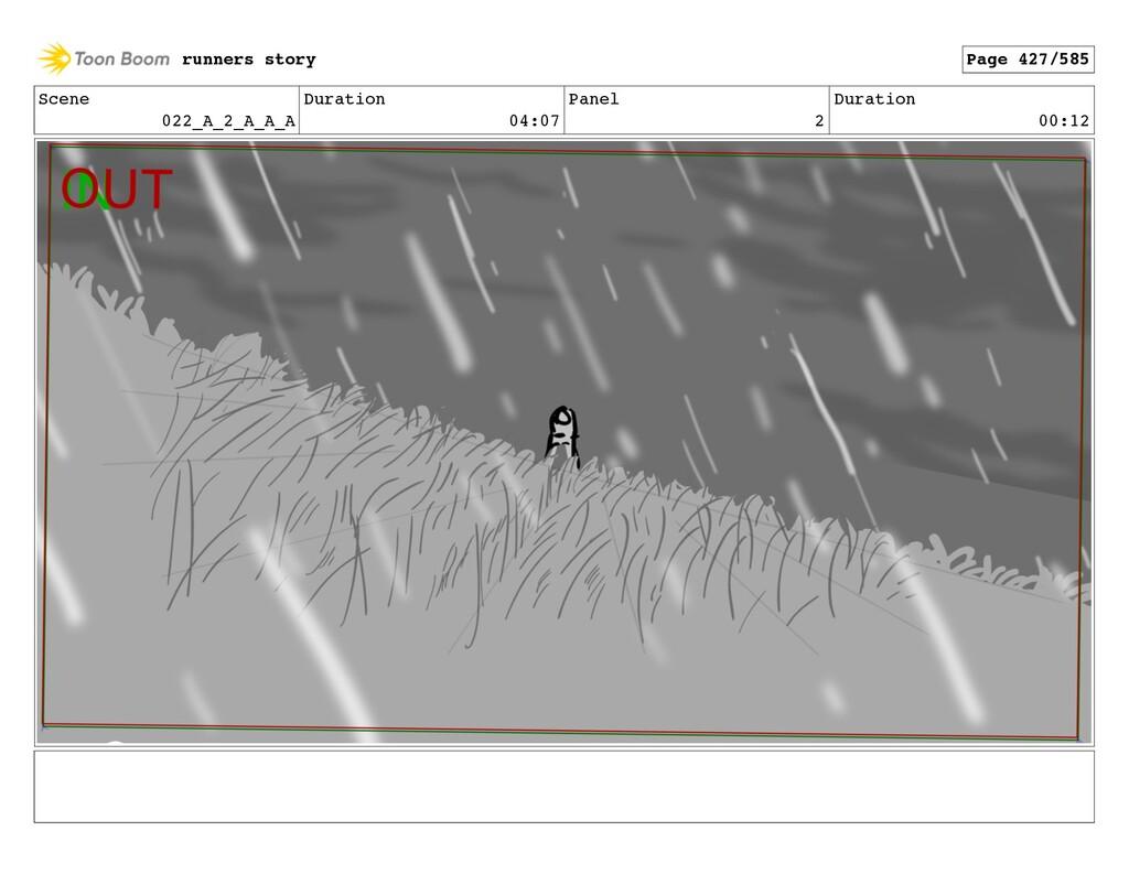 Scene 022_A_2_A_A_A Duration 04:07 Panel 2 Dura...