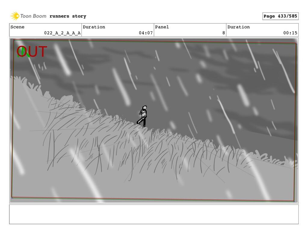 Scene 022_A_2_A_A_A Duration 04:07 Panel 8 Dura...