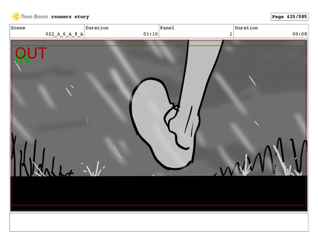 Scene 022_A_6_A_8_A Duration 01:10 Panel 1 Dura...