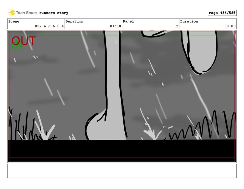 Scene 022_A_6_A_8_A Duration 01:10 Panel 2 Dura...