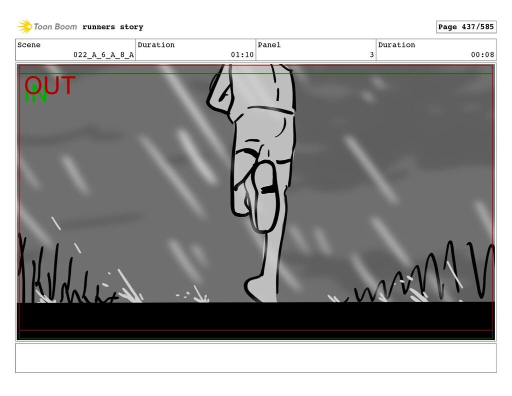 Scene 022_A_6_A_8_A Duration 01:10 Panel 3 Dura...