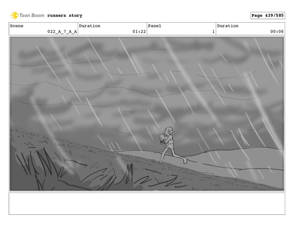 Scene 022_A_7_A_A Duration 01:22 Panel 1 Durati...