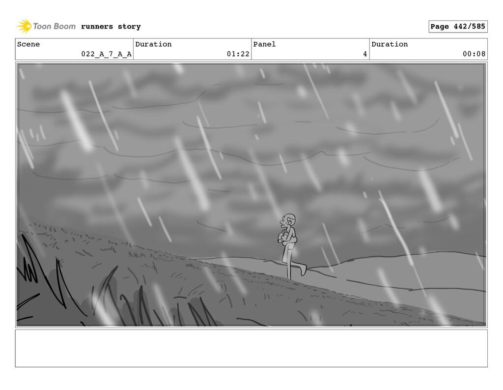 Scene 022_A_7_A_A Duration 01:22 Panel 4 Durati...