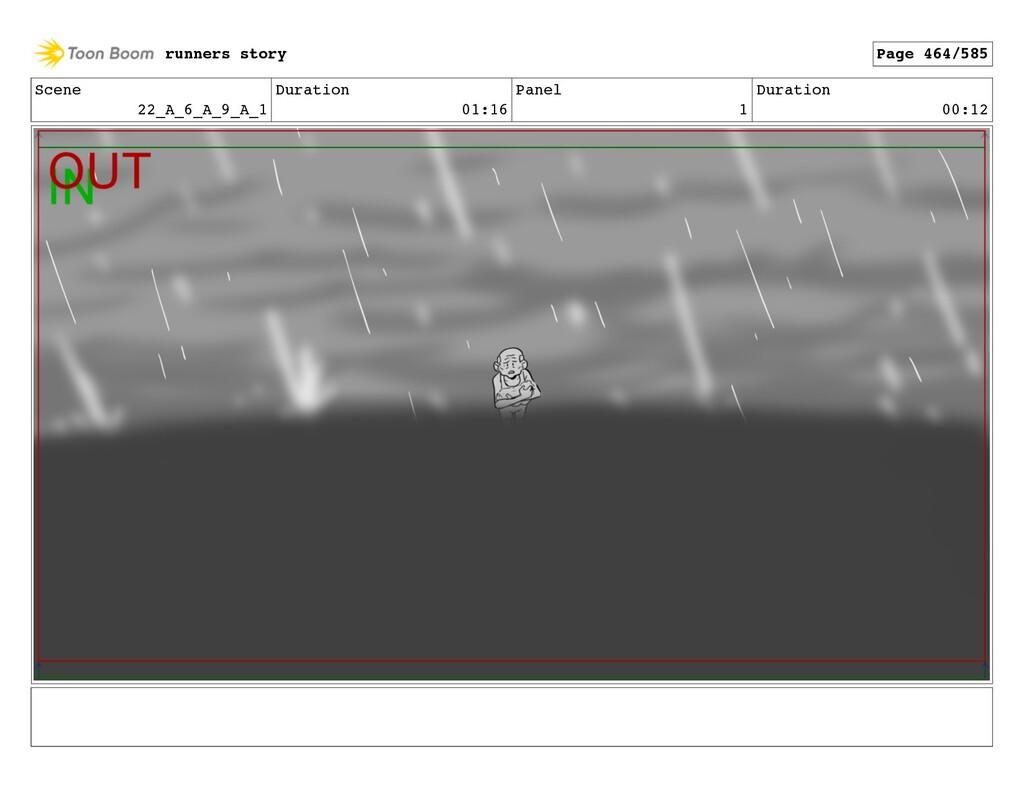 Scene 22_A_6_A_9_A_1 Duration 01:16 Panel 1 Dur...