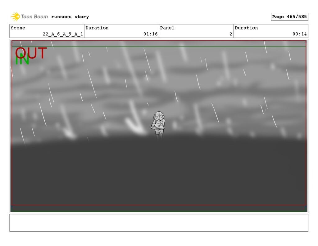 Scene 22_A_6_A_9_A_1 Duration 01:16 Panel 2 Dur...