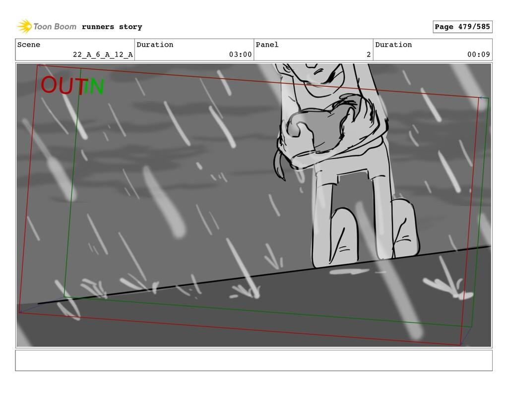 Scene 22_A_6_A_12_A Duration 03:00 Panel 2 Dura...