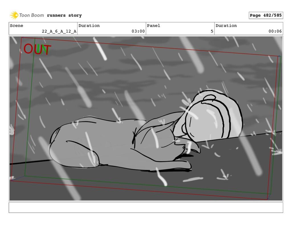 Scene 22_A_6_A_12_A Duration 03:00 Panel 5 Dura...