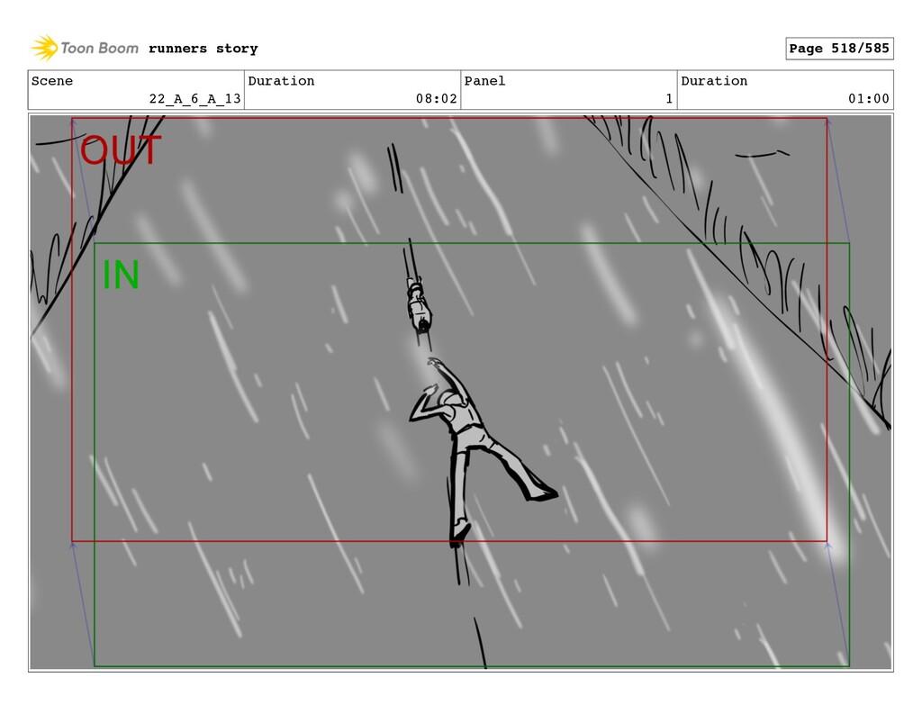 Scene 22_A_6_A_13 Duration 08:02 Panel 1 Durati...