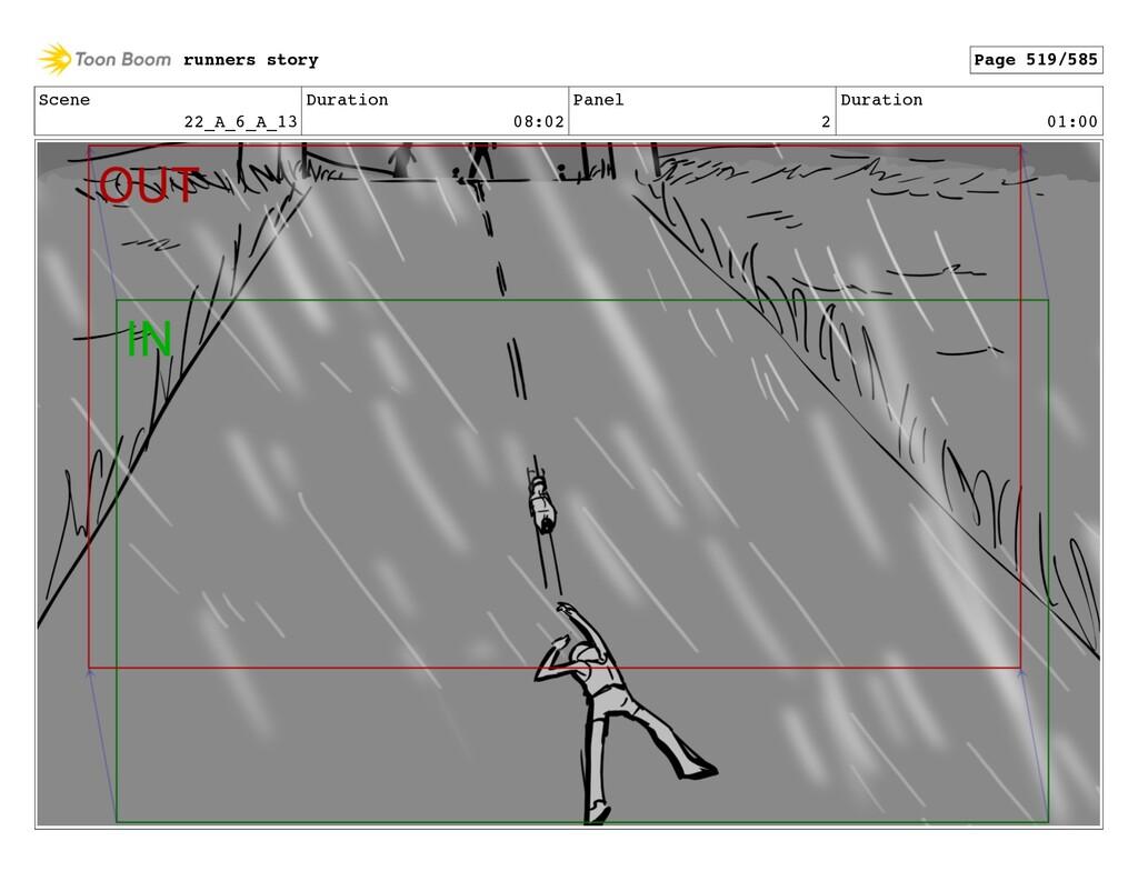Scene 22_A_6_A_13 Duration 08:02 Panel 2 Durati...