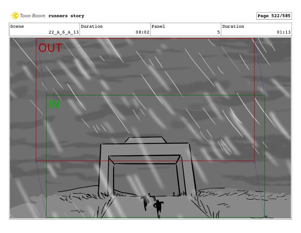 Scene 22_A_6_A_13 Duration 08:02 Panel 5 Durati...