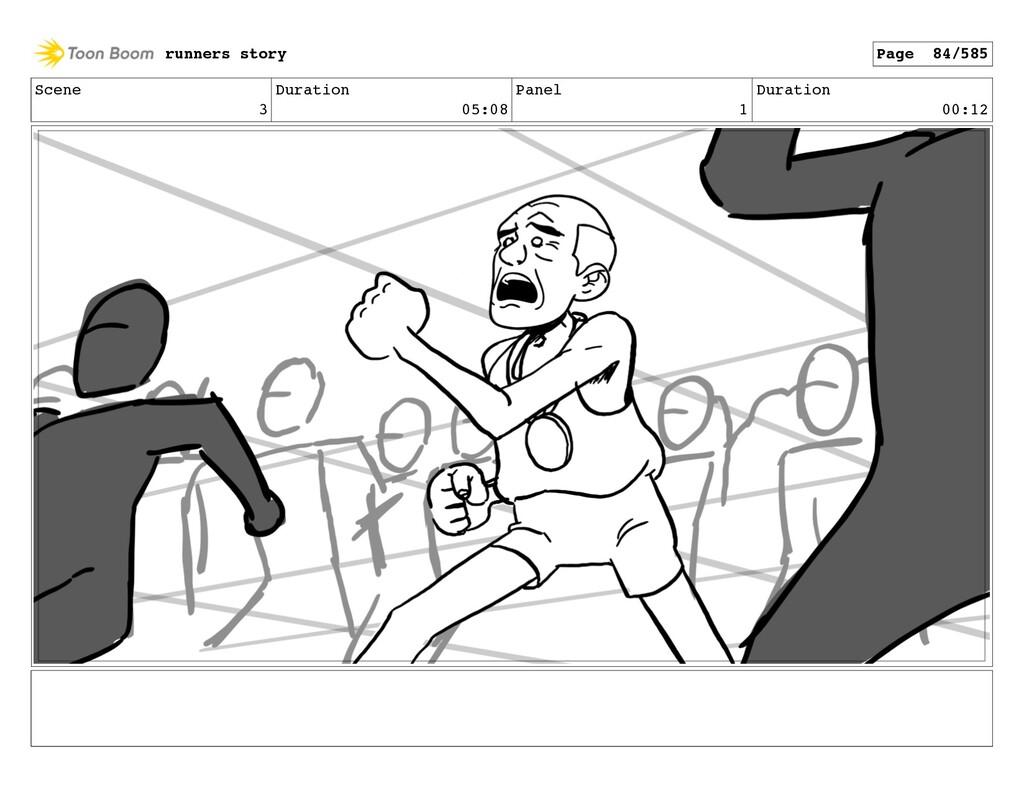 Scene 3 Duration 05:08 Panel 1 Duration 00:12 r...