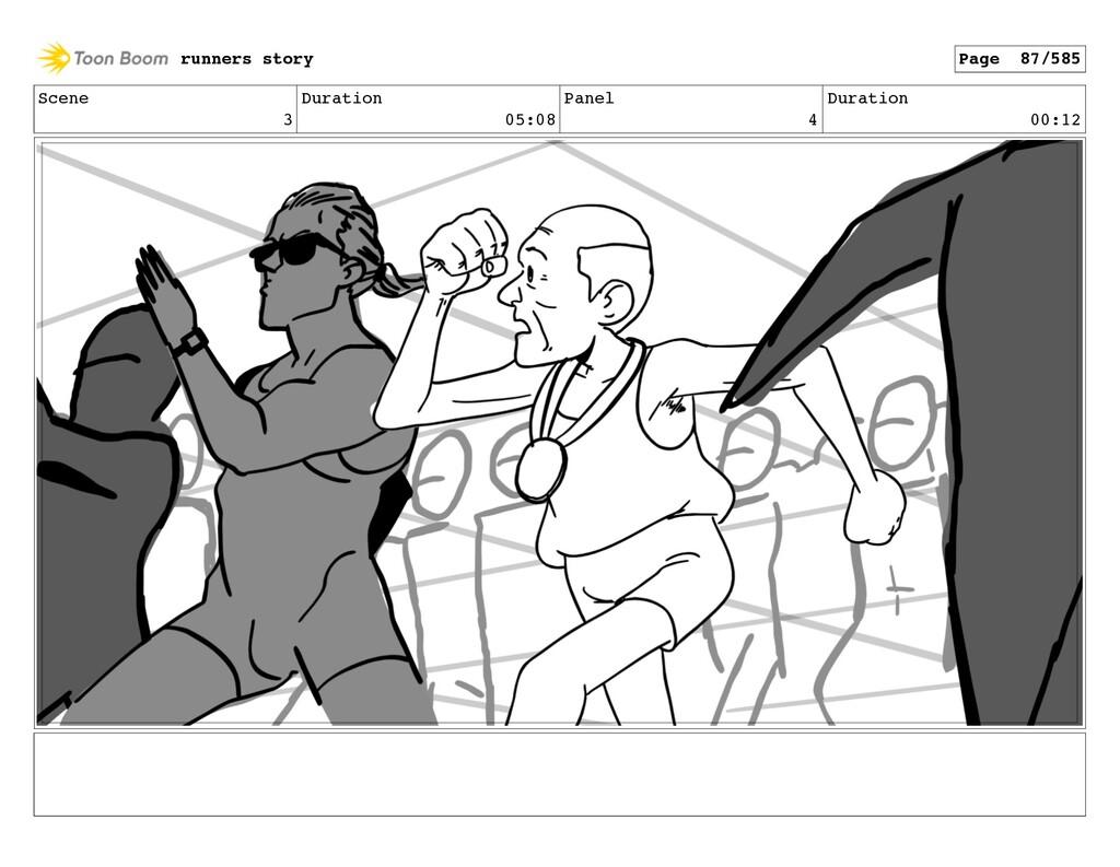 Scene 3 Duration 05:08 Panel 4 Duration 00:12 r...