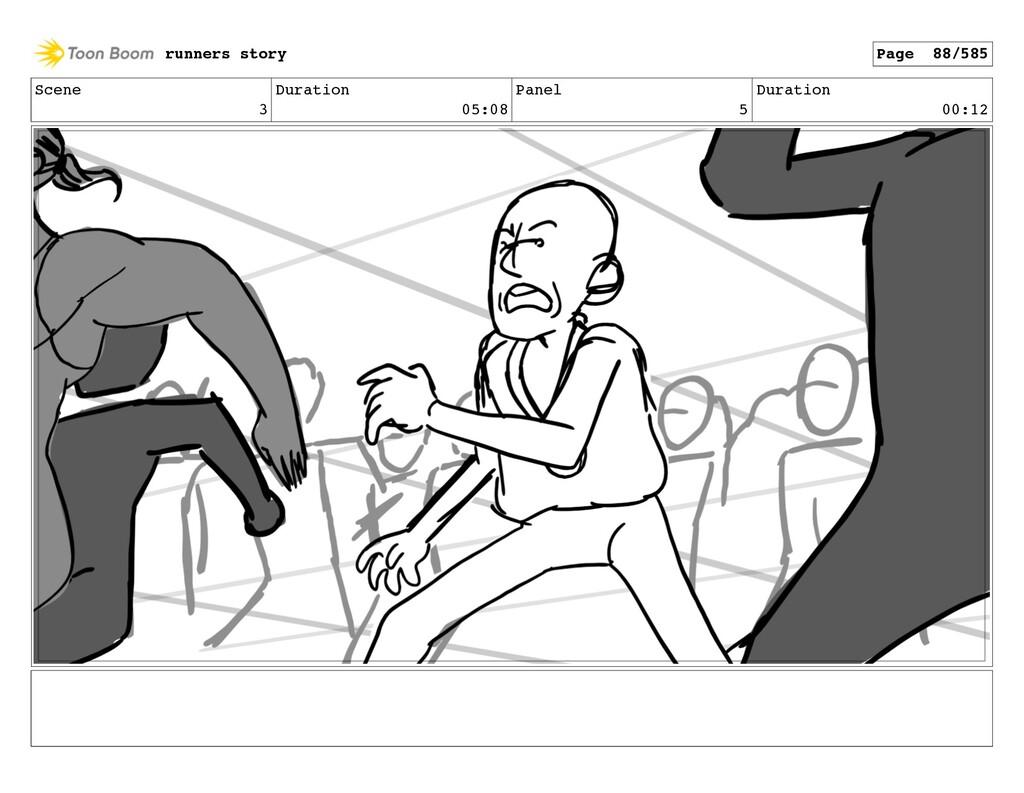 Scene 3 Duration 05:08 Panel 5 Duration 00:12 r...