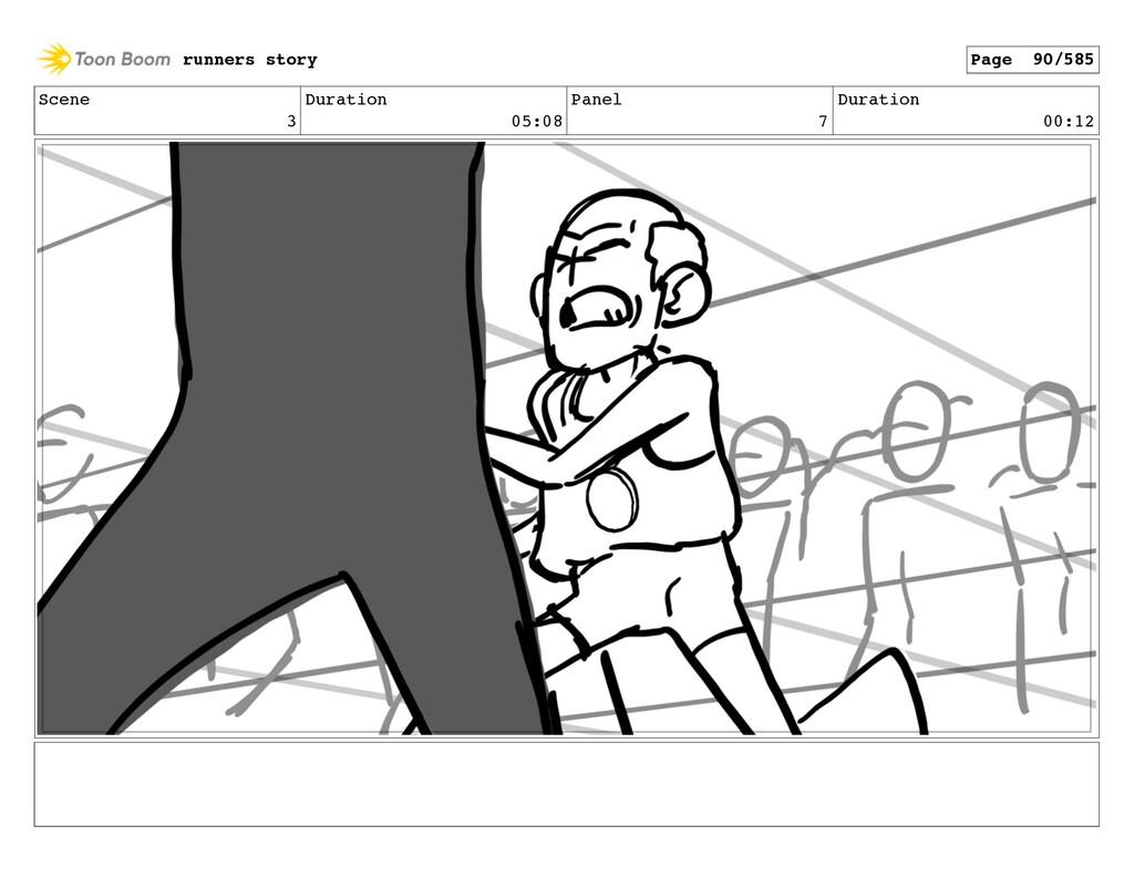 Scene 3 Duration 05:08 Panel 7 Duration 00:12 r...