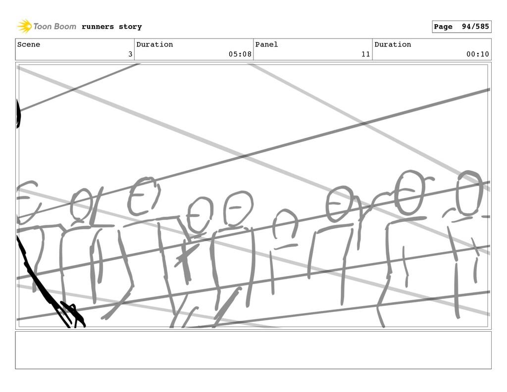 Scene 3 Duration 05:08 Panel 11 Duration 00:10 ...