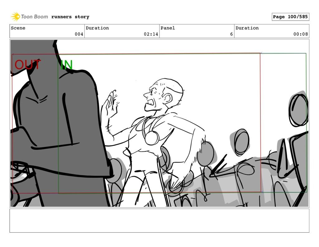 Scene 004 Duration 02:14 Panel 6 Duration 00:08...