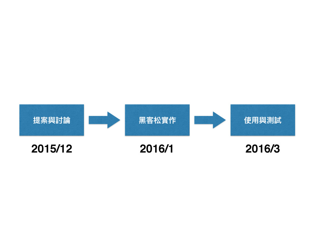 礯膏懵抷 ἓਮ礁䋿֢ ֵአ膏介手 2015/12 2016/1 2016/3